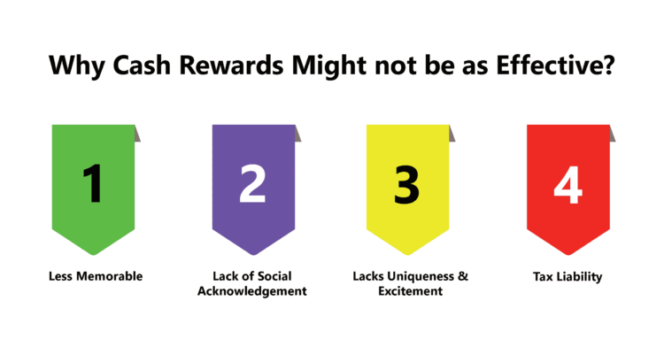 Why 'Cash is not the King' when it comes to Employee Rewards