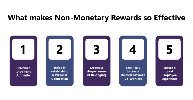 Non-monetary Awards for Employees can work great