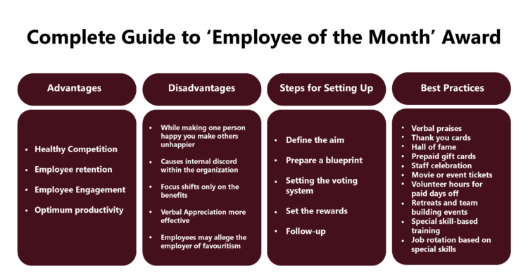 Complete Guide to 'Employee of the Month' Award