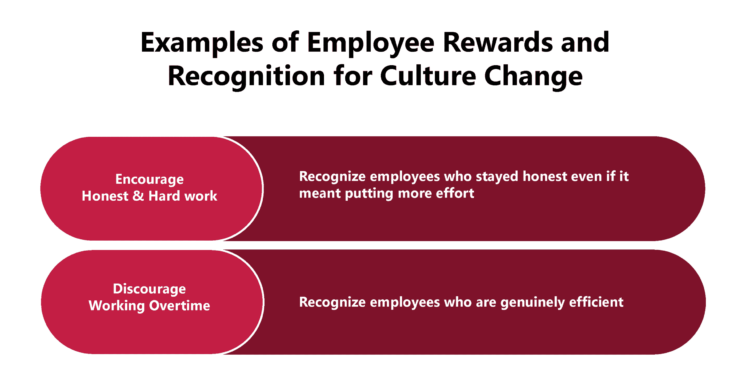Employee Rewards and Recognition for Culture Change