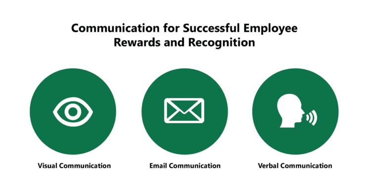 Communication for Successful Employee Rewards and Recognition