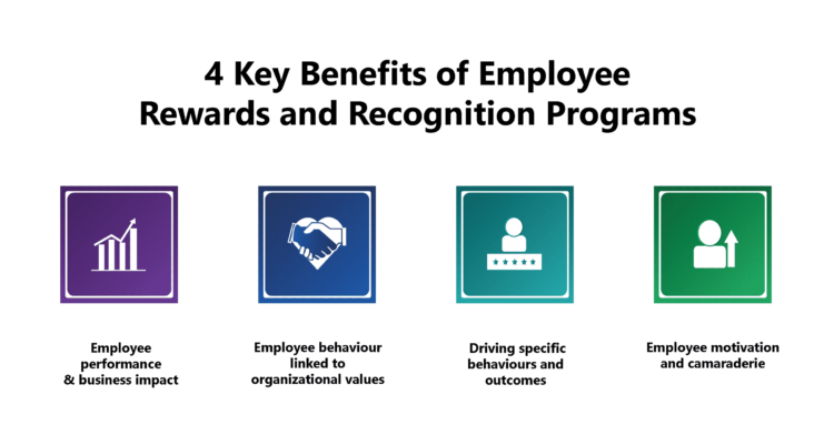 4 Key Benefits of Employee Rewards and Recognition Programs