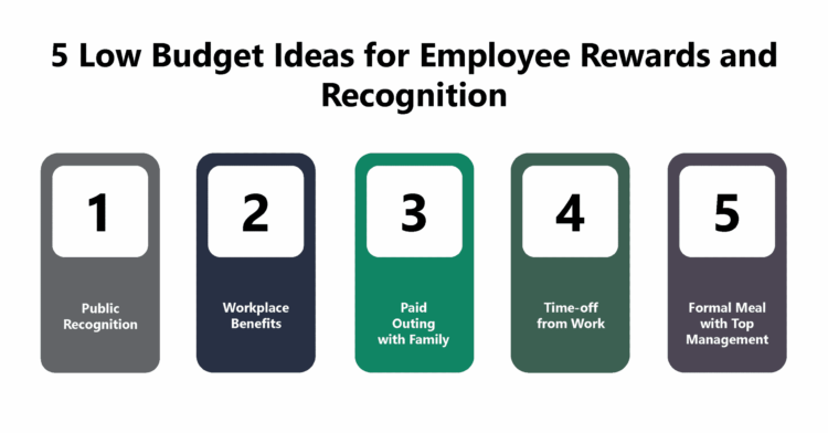 5 Low Budget Ideas for Employee Rewards and Recognition