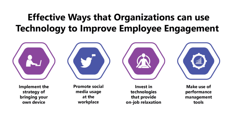 Use Technology to Improve Employee Engagement