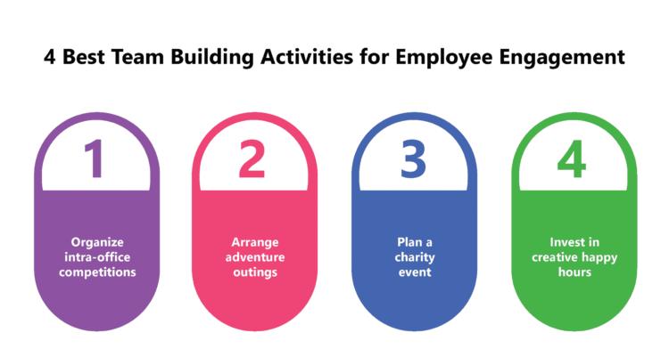 4 Best Teambuilding Activities for Employee Engagement