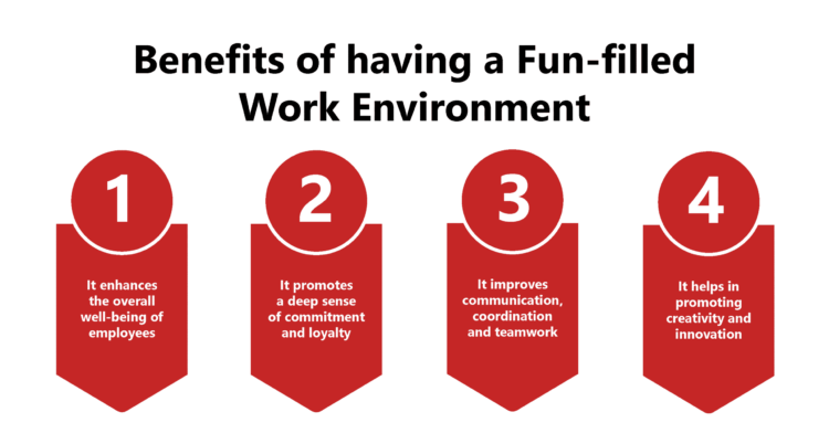 Impact of Fun @ Work Activities on Employee Engagement