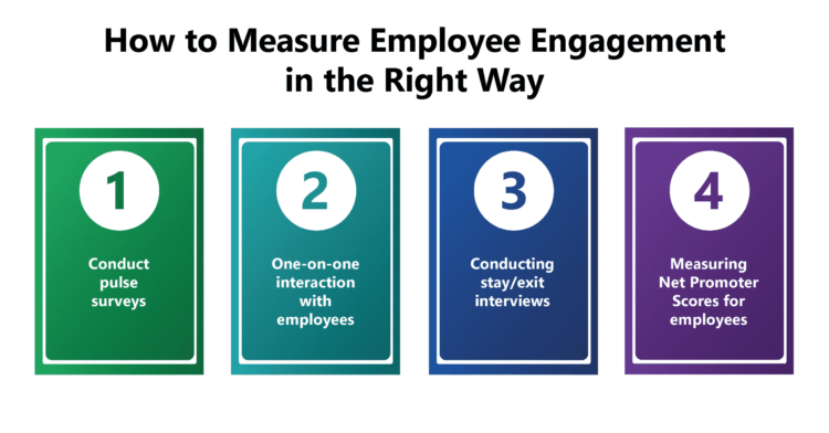 How to Measure Employee Engagement in the Right Way