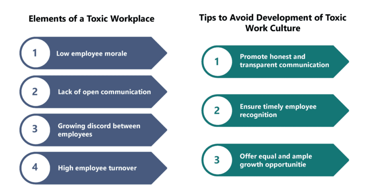 What is toxic workplace culture and the best ways to avoid it