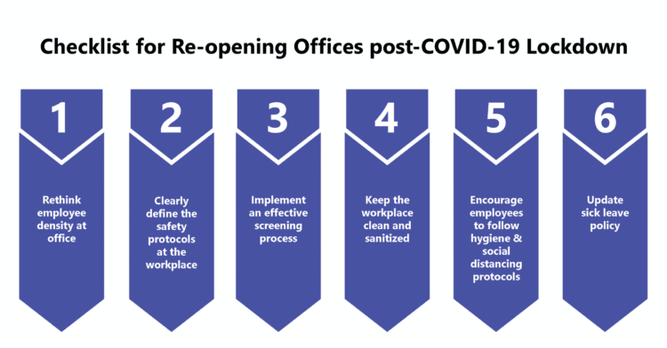 Checklist for Re-opening Offices post-COVID-19 Lockdown