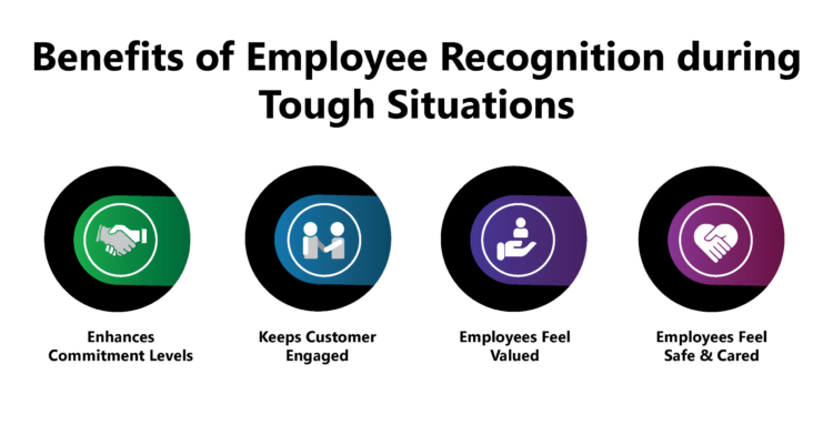 Importance of Employee Recognition during difficult times