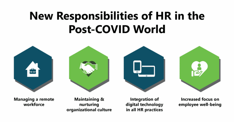 Changing Role of HR in the post-COVID-19 Workplace