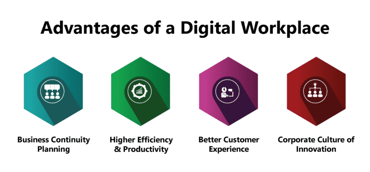 Advantages of a Digital Workplace