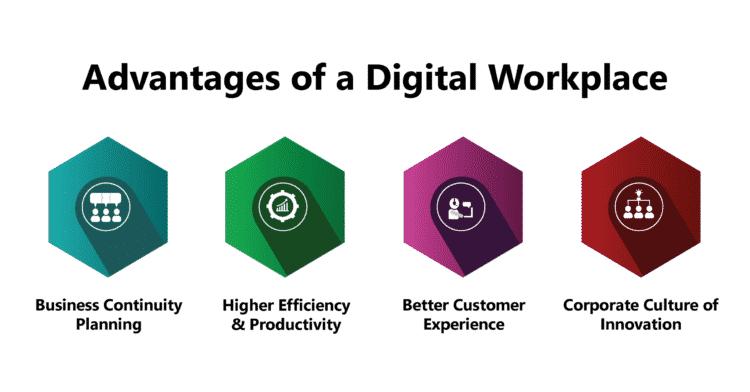 Advantages of a Digital Workplace