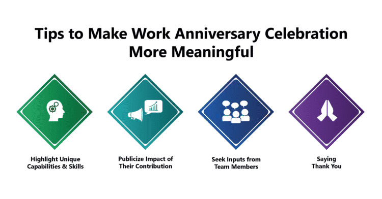 Tips to Make Work Anniversary Celebration More Meaningful