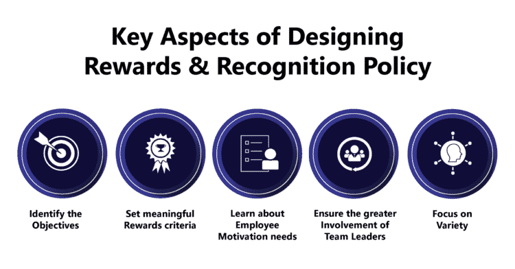 Key Aspects of Designing Rewards & Recognition Policy