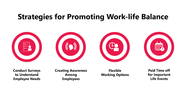 Strategies for Promoting Work-Life Balance