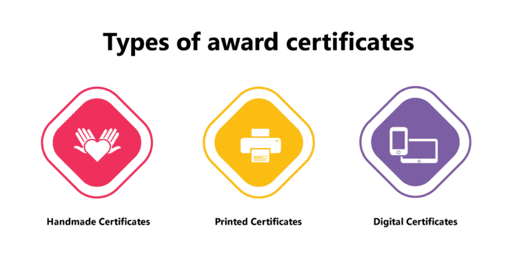 Types of Award Certificates