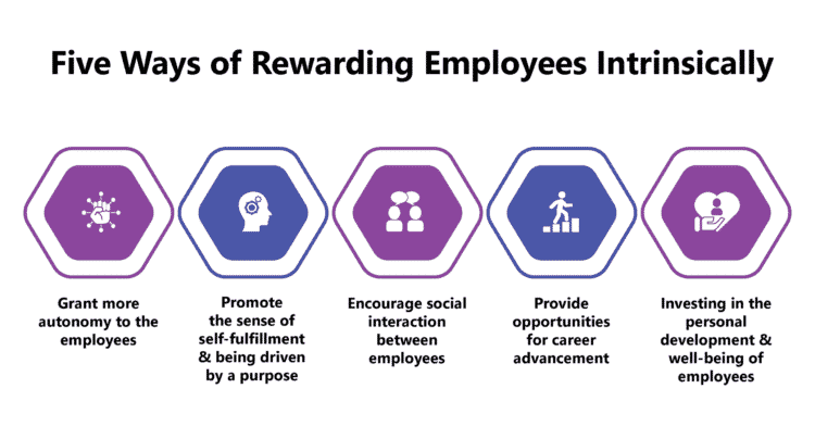 Importance of Intrinsic Rewards for Motivating Employees