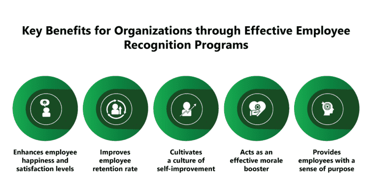 Significance of Effective Employee Recognition Programs