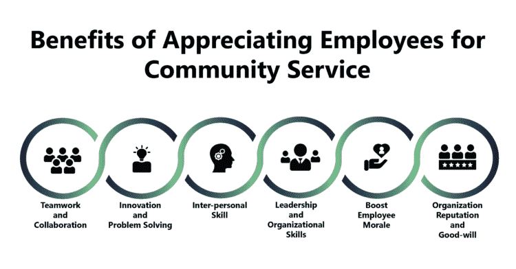 Benefits of Appreciating Employees for Community Service