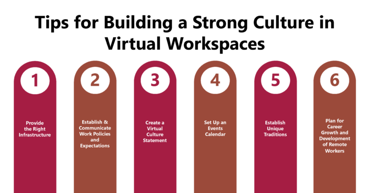 A Guide to Building Workplace Culture in Virtual Environments
