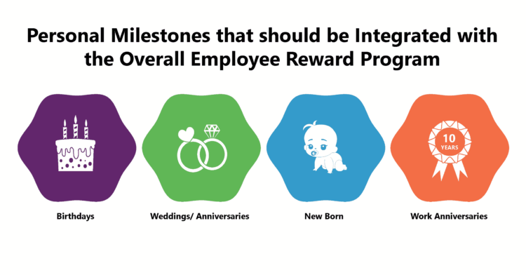 Importance of Celebrating Personal Milestones of Employees