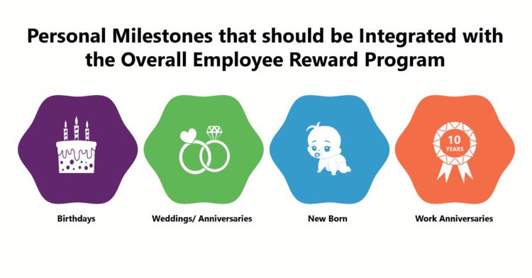 Importance of Celebrating Personal Milestones of Employees