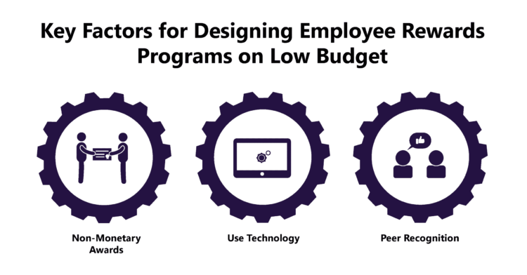 Do Successful Employee Rewards Programs Need Hefty Budgets?
