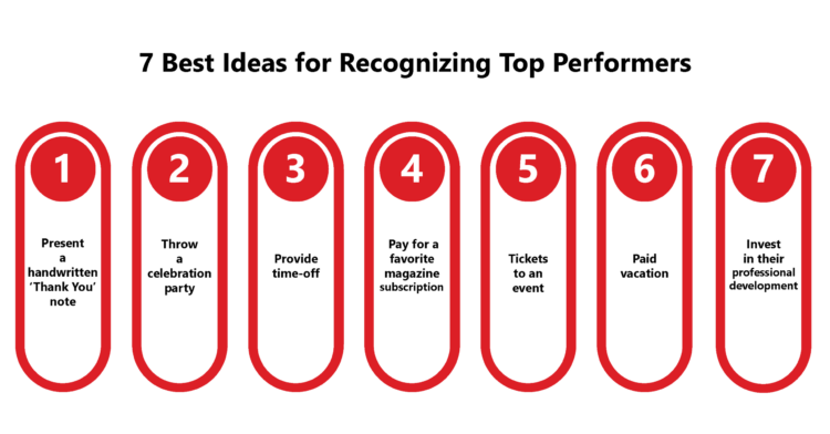 7 Best Ideas for Recognizing Top Performers