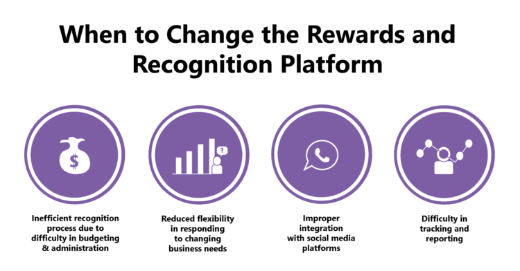 Need to change your Employee Rewards and Recognition Platform?