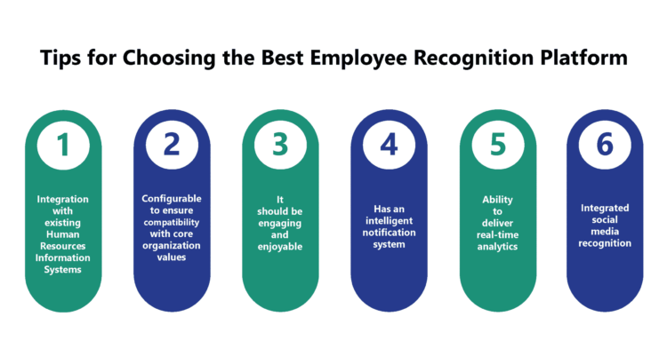 Choose the Best Employee Recognition System for your Organization