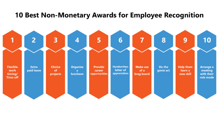 10 Best Non-Monetary Awards for Employee Recognition