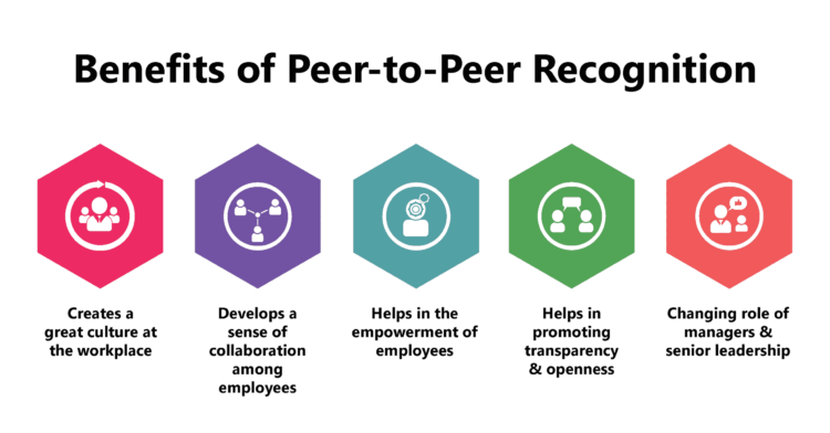 Peer-to-Peer Recognition – Understanding the Nuts and Bolts