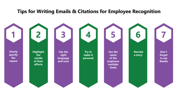 Write great Emails and Citations for Employee Recognition