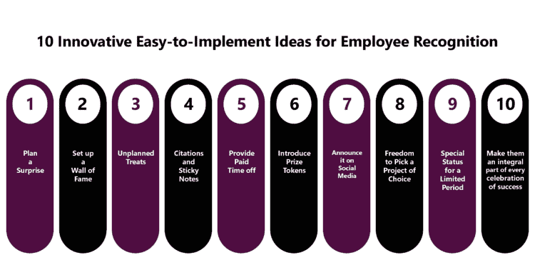 10 Innovative Easy-to-Implement Ideas for Employee Recognition