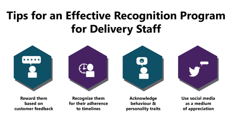 Guide to Creating Recognition Program for Delivery Staff