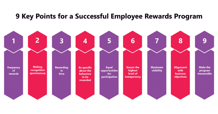 9 Key Points for a Successful Employee Rewards Program