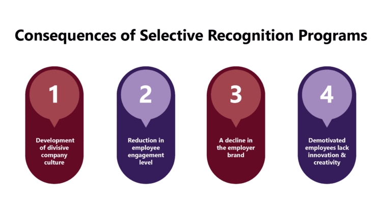 Should Rewards and Recognition be only for Entry-Level Employees?