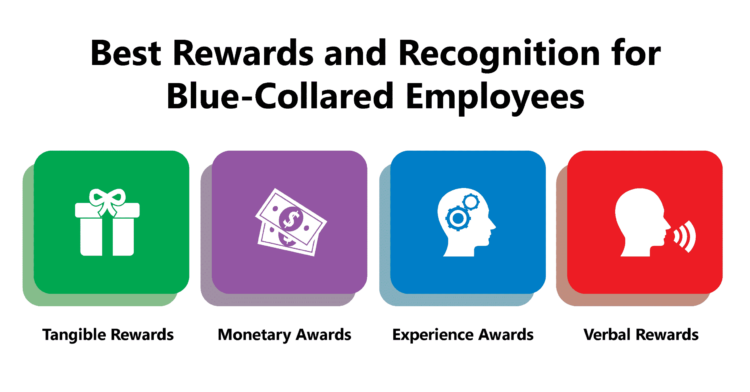 Best Rewards and Recognition for Blue-Collared Employees
