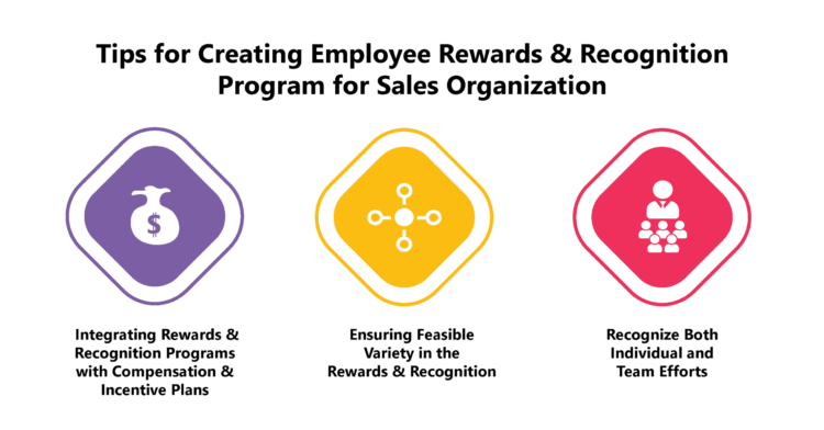 Employee Rewards and Recognition for Sales Organization