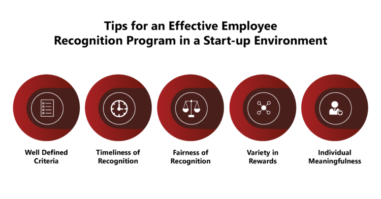 Guide to Employee Recognition in a Start-up Environment