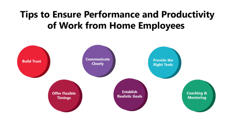 How to Ensure Performance and Productivity of Work from Home Employees?