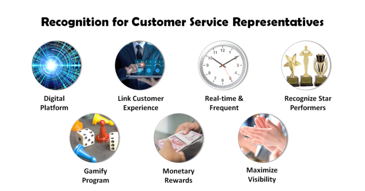 A Complete Guide to Recognizing Customer Service Representatives