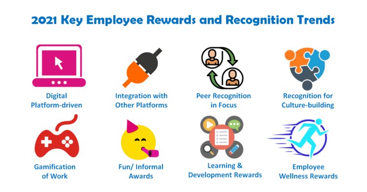 Key Employee Rewards and Recognition Trends in 2021 and Beyond